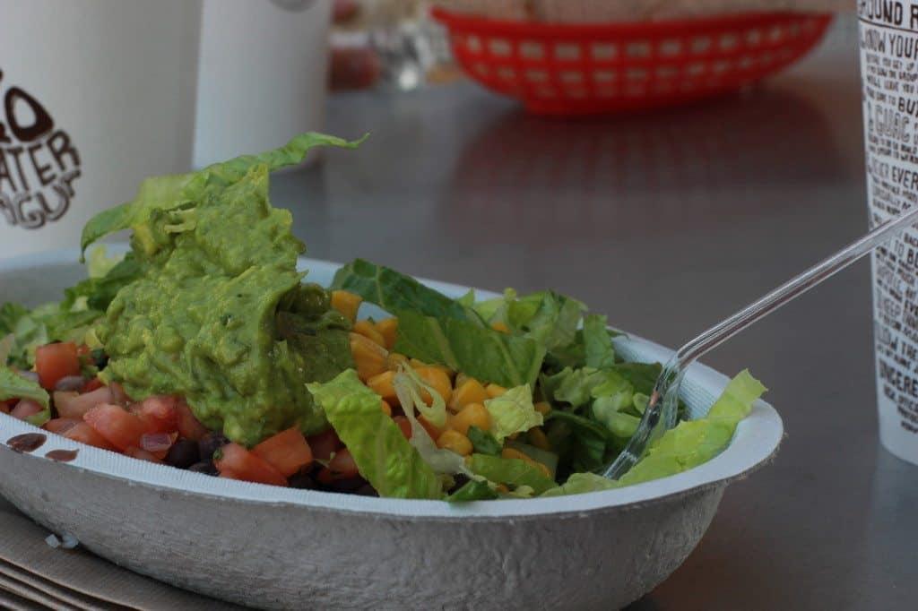Food Journaling- Part 2