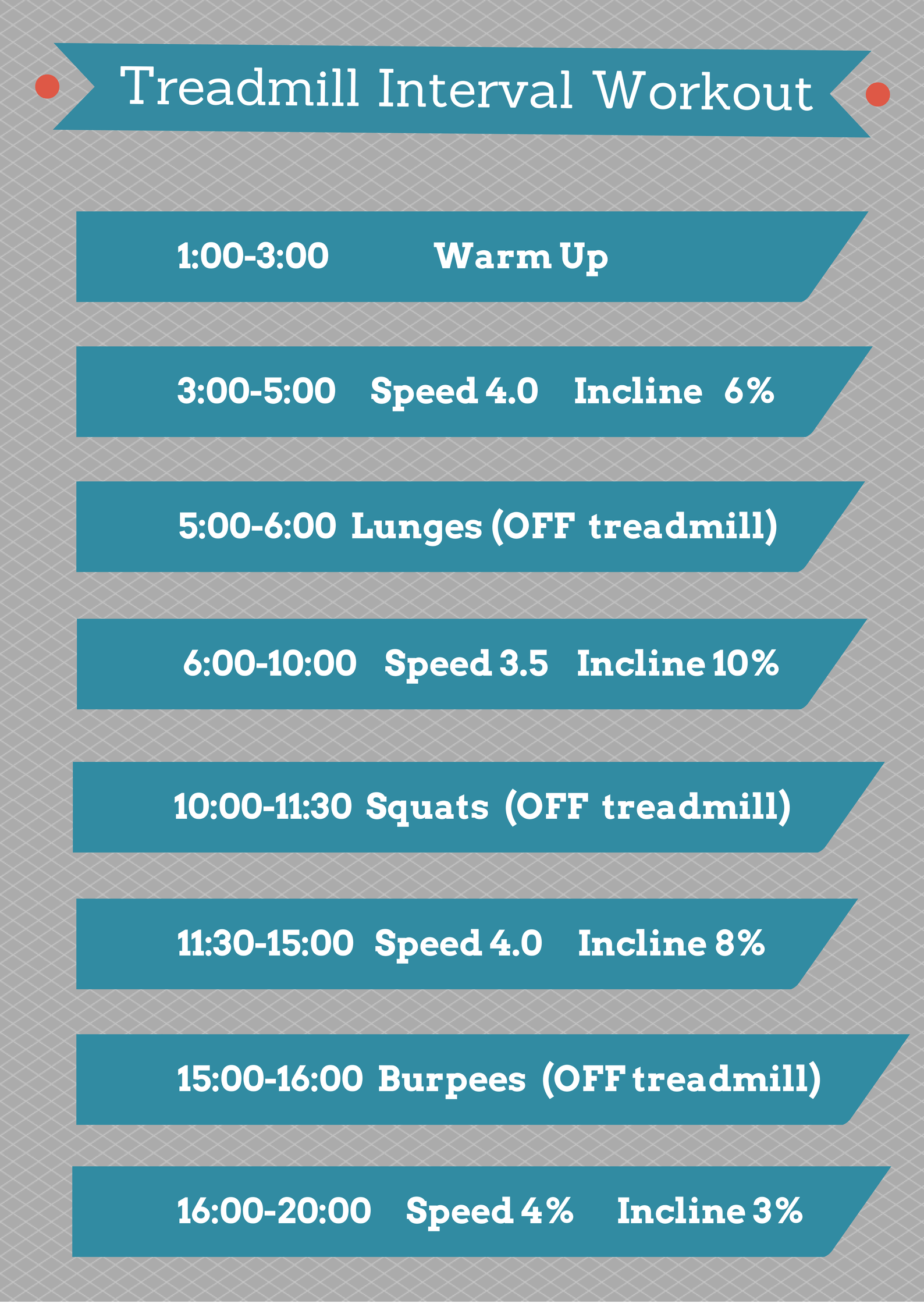 Treadmill Workouts No Running Required